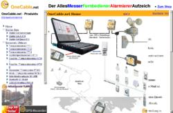 OnTimeLine PC-Fernsteuerung und Messwerterfassung